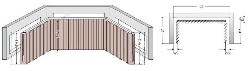 rohové vertikálne žalúzie, d-interior, Bratislava